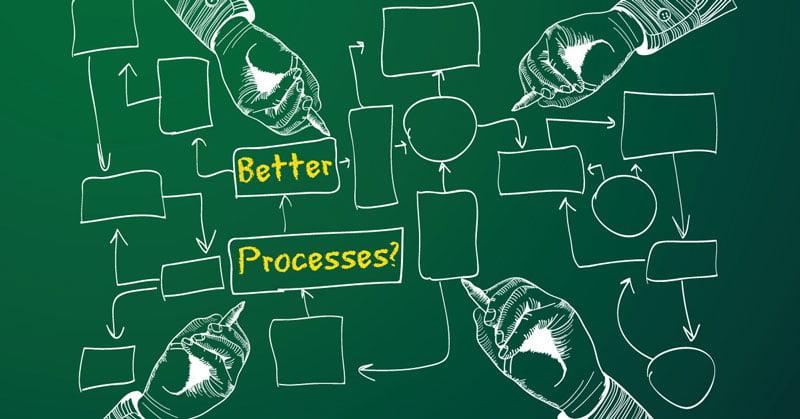 سیستم مدیریت فرایند کسب و کار